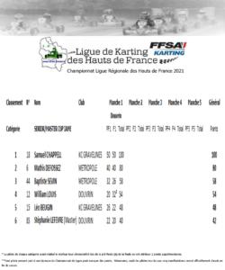 classement Senior Master Cup Iame 2021